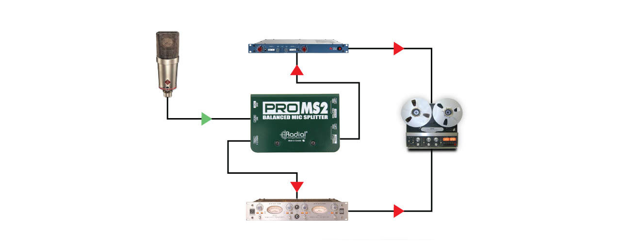 Using the ProMS2 to compare two mic preamps